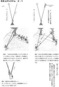 図6 1:2ライジングシステム