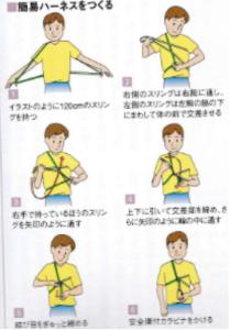 図3 簡易ハーネスの作り方(チェストハーネス)